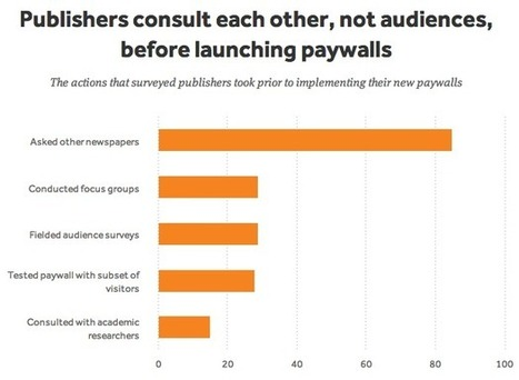 How newspapers decide to use paywalls | Ideas to rethink Media | Scoop.it