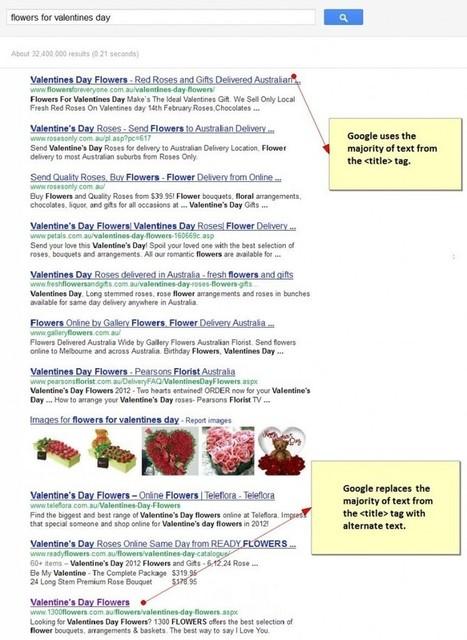 SEO - Why Page Titles Matter - Bruce Clay   Redaccion de contenidos, artículos seleccionados por Eva Sanagustin   Scoop.it