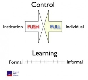 Internet Time Blog : Push and Pull, Formal and Informal | Career-Life Development | Scoop.it