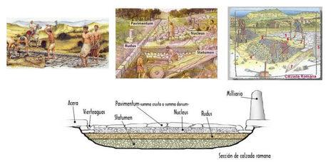 Las vías romanas: obras maestras de la ingeniería - Revista de Historia | Cultura Clásica | Scoop.it