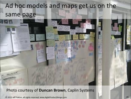 Utiliser le Design Thinking pour construire des logiciels | Ergonomie, Expérience Utilisateur, Design Thinking | L'experience utilisateur et l'ergonomie | Scoop.it