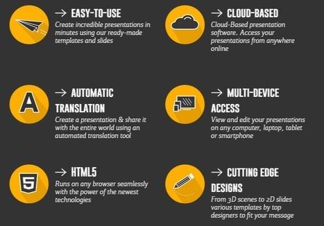 Educational Technology Guy: Emaze - beautiful web based presentation app | Education Technology - theory & practice | Scoop.it