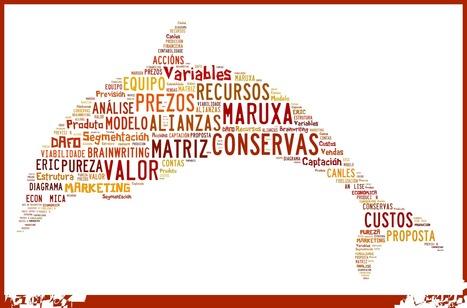 Un proyecto de negocio elaborado por profesores | Derechofol | Scoop.it