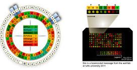 Escherichia coli, nuevo agente del FBI: codificar mensajes secretos empleando bacterias | microBIO | Scoop.it