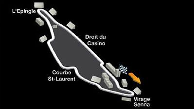 F1 Canada: Les défis du circuit Gilles-Villeneuve de Montréal | Revue De Presse F1 | Scoop.it