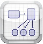 Collaborative Whiteboard Apps for the Classroom | Everything iPads | Scoop.it