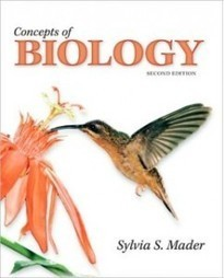 Test Bank For » Test Bank for Concepts of Biology, 2nd Edition: Sylvia Mader Download | Biology Test Bank | Scoop.it