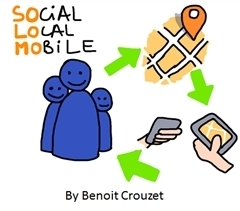 The Retailers Guide to Social, Local & Mobile (SoLoMo) infograpfhie - Forbes | Mobile & Magasins | Scoop.it