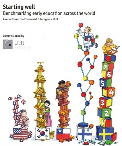 Basic Education: Benchmarking Early Education Across  | Education