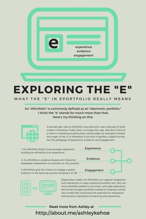 "Ashley Kehoe, M. Ed. » Exploring the ""E"" 