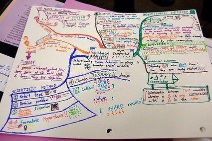 3 Pasos para implementar mapas mentales en tu lectura | Web 2.0 y sus aplicaciones | Scoop.it