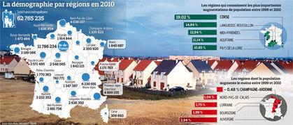 Démographie: l'essor des petites communes | Immobilier | Scoop.it