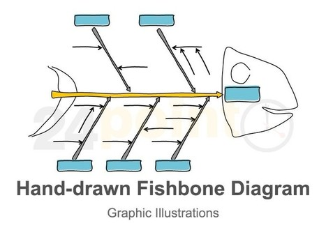 Fishbone Diagram - Line Sketch fully Editable in PowerPoint | PowerPoint Presentation Tools and Resources | Scoop.it