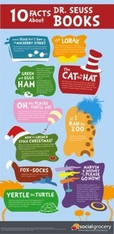 10 Facts (You Probably Didn't Know) About Dr. Seuss Books   Information and Communication Technology in primary school   Scoop.it