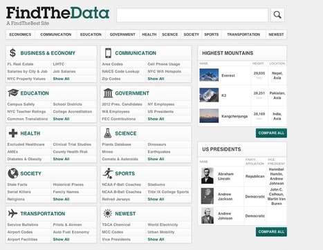 FindTheData, miniera d'oro del datajournalism | Data Journalism Crew | Data Science 4 Public Sector Information | Scoop.it