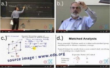 Les capsules vidéos pédagogiques - Educavox | Enseigner avec le numérique | Scoop.it