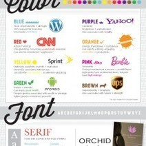 What Does Your Logo Say About Your Business? | Visual.ly | ilustración | Scoop.it