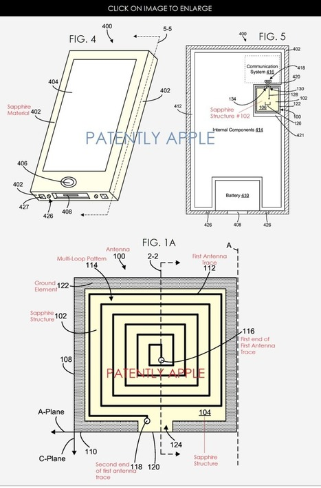 Apple closes out 2015 with 47 newly Granted Patents Covering a Special iPhone Antenna, a new Telephoto Lens & More - Patently Apple | Macwidgets..some mac news clips | Scoop.it