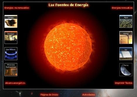 Las Fuentes de Energía :. Versión Flash | tecno4 | Scoop.it