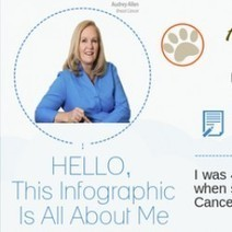 Breast Cancer Survivor | Visual.ly | For Blogs and Social networking | Scoop.it