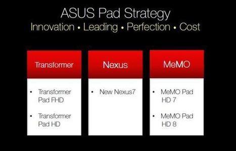 ASUS PadFone Mini, MeMOFone HD 5 and MeMO Pad HD 8 leaked | Latest Mobile buzz | Scoop.it