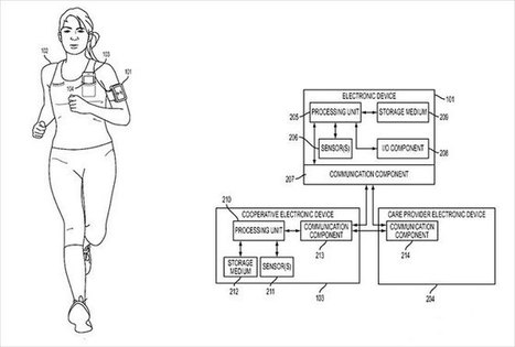 El Apple Watch podría salvar tu vida gracias a esta nueva patente de Apple   iPhone, iPad, iOS, Nexus7, Samsung, Android,...   Scoop.it