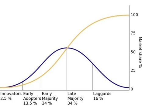 CUED: Disruption!: escaparse es dar la voz a la sociedad! | Educacion, ecologia y TIC | Scoop.it