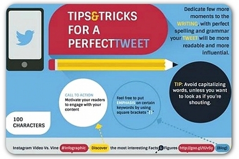 Tips for writing better tweets | B2B Marketing and PR | Scoop.it