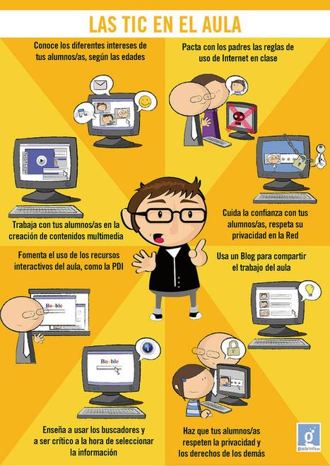 #Educación y #TIC   Edutech Resources   Scoop.it