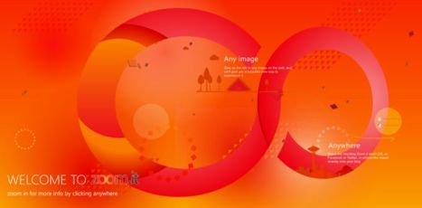 Zoom.it | Digital Presentations in Education | Scoop.it