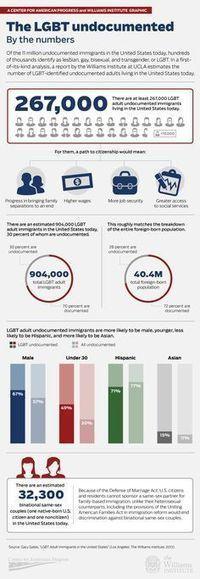 Design Training Pinterest Board | Uberfeed | Scoop.it
