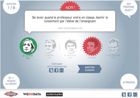 Qui propose quoi ? Testez vos connaissances des candidats à l'élection présidentielle | Cabinet de curiosités numériques | Scoop.it