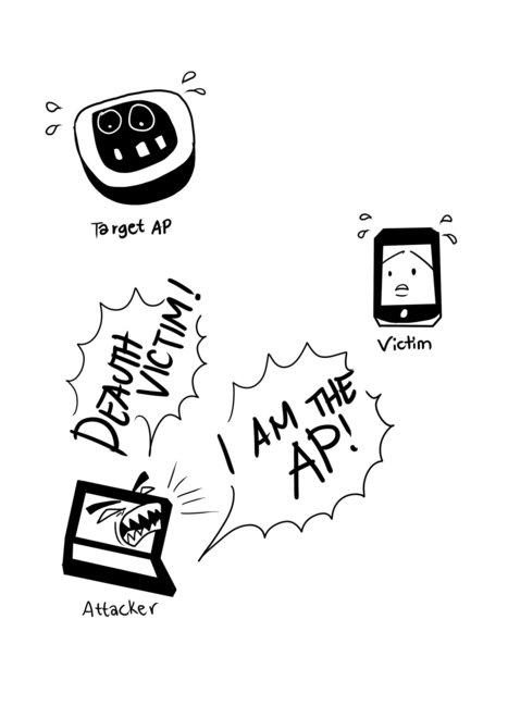 WiFiPhisher : Attaques phishing automatisées via réseaux Wi-Fi | Libertés Numériques | Scoop.it