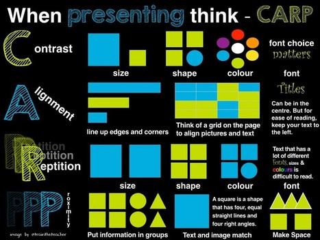 Cross Post: Embedding Visual Design into Literacy #coetail | Teaching the Teacher | Technology in Art And Education | Scoop.it