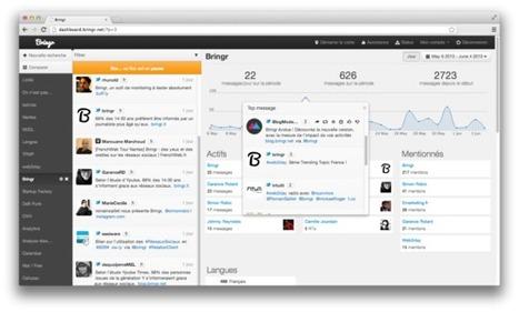 [outil] Monitorez et analysez les blogs, les forums et le web dans Bringr ! | Social Media Curation par Mon Habitat Web | Scoop.it