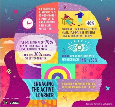 Engaging the Active Learner | 1:1 Instructional Technology for Educating Digital Natives | Scoop.it