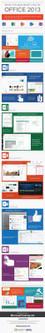 Qué hay nuevo y que no hay en Microsoft 2013 #infografia #infographic #software | NTICX en Educación | Scoop.it