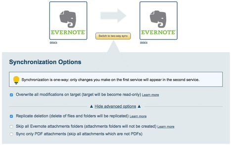 #Evernote Tips and Tricks | evernote | Scoop.it