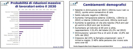 Club dell'innovazione   Innovation in Marketing and Sales   Scoop.it