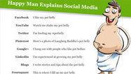 Social Media Explained | Stratagem Labs Blog | Stratagem Labs - everything social media | Scoop.it