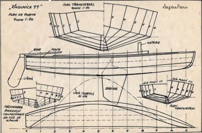Cum sa construiesti o barca cu vele - Prima mea barca | How to build a boat with sails | Scoop.it