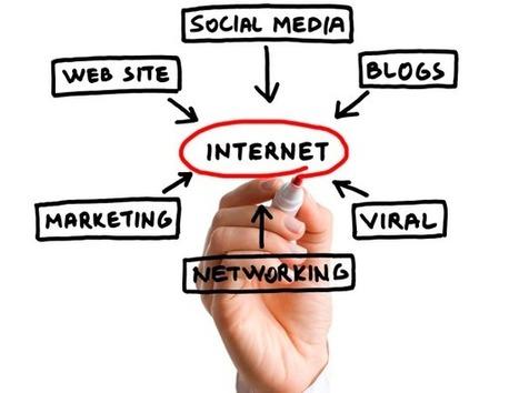 Achat groupé - Solution web marketing | Achat groupe de solutions web marketing | Scoop.it