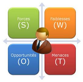 L'Analyse SWOT | WebZine E-Commerce &  E-Marketing - Alexandre Kuhn | Scoop.it