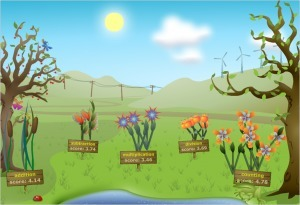 Math Garden « mathsgarden.com | Tic et enseignement | Scoop.it