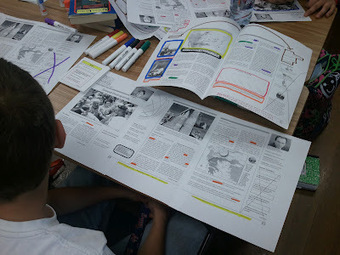 The Middle School Mouth: Textmapping | LA Teaching Ideas | Scoop.it