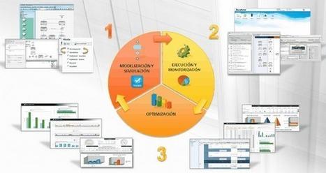 Gestión por Procesos, BPM y BPMS   BPMN y BPMS   Scoop.it