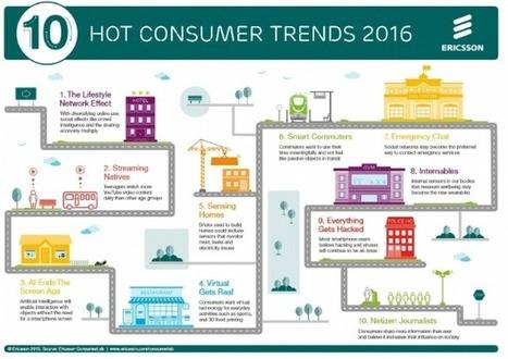 2016 (et au delà) : les 10 tendances clés de la consommation | Pilotage et Gestion projets dans le Retail | Scoop.it