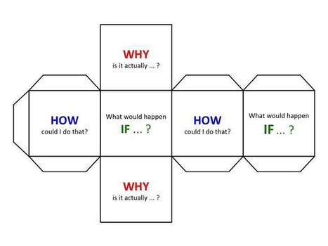 The Question Game: A Playful Way To Teach Critical Thinking | Knowledge Engineering | Scoop.it
