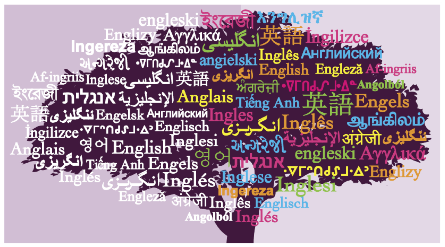 the world language The overall mission of the department of world languages is to study human  language in general, and certain ancient and modern languages in particular,.