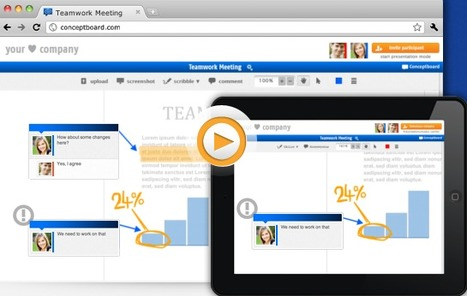 Conceptboard - Realtime Teamwork & Collaboration Software | Alex t Business Innovation | Scoop.it